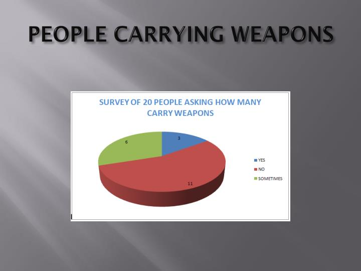 PEOPLE CARRYING WEAPONS