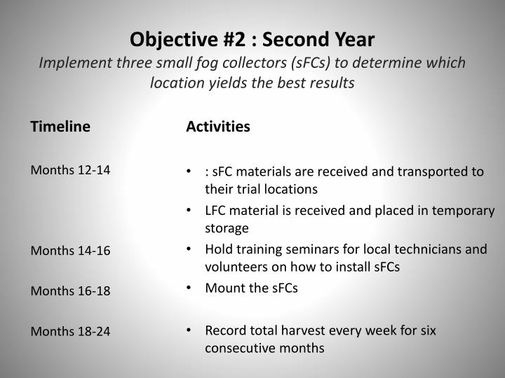 Objective #2 : Second Year