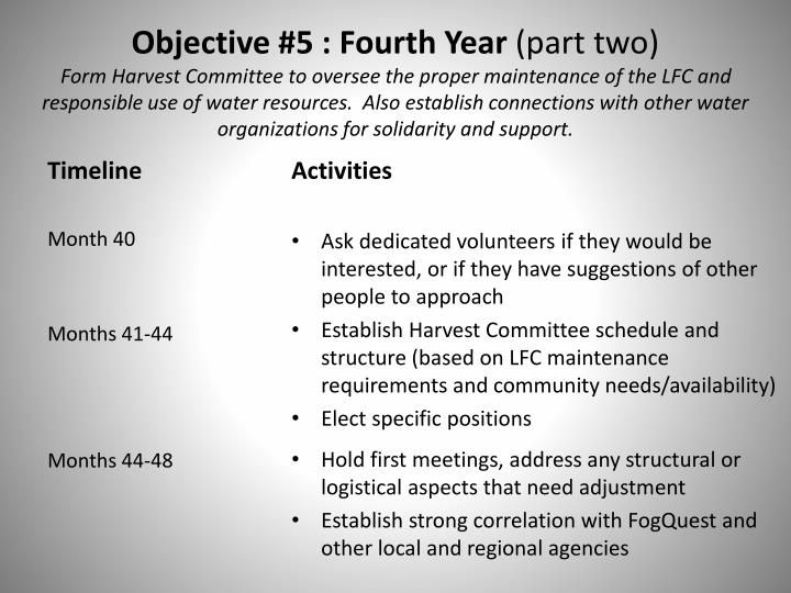 Objective #5 : Fourth Year