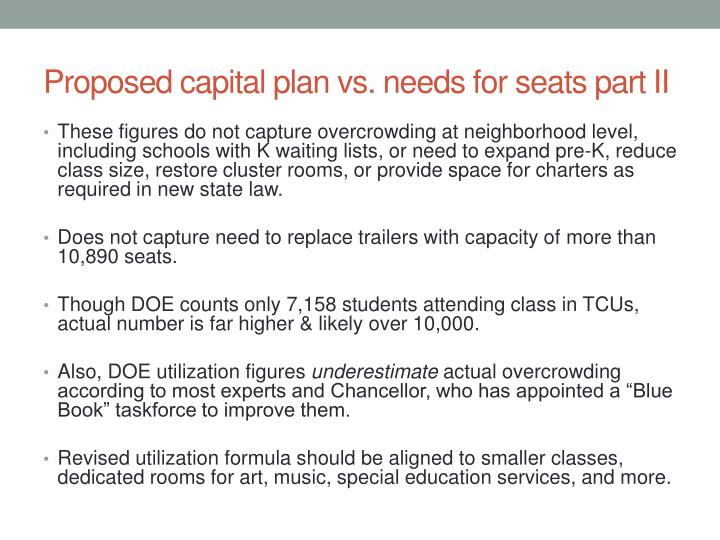Proposed capital plan vs. needs for