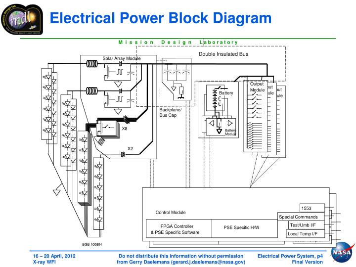 Electrical Power Block Diagram