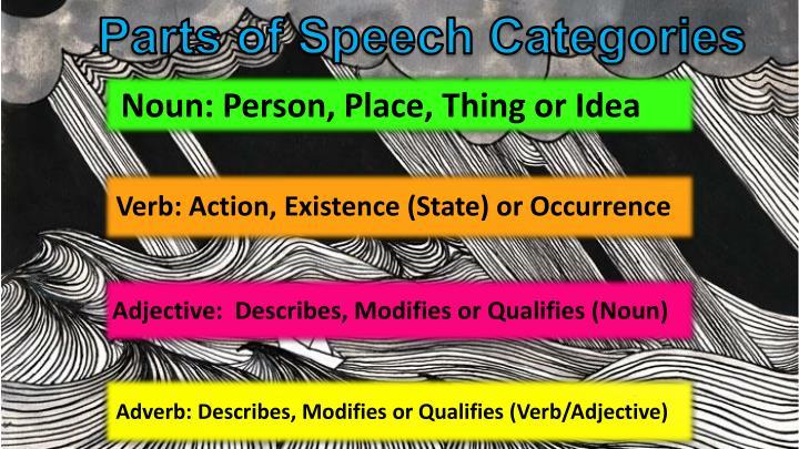 Parts of Speech Categories