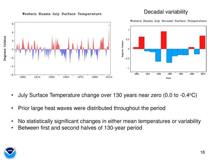 Decadal variability