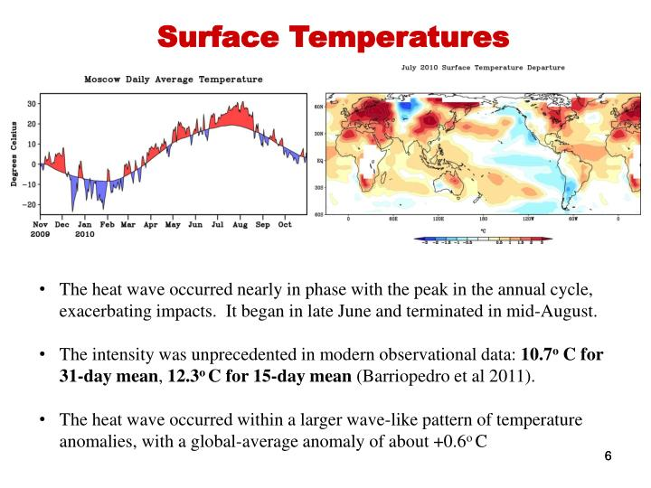 Surface Temperatures