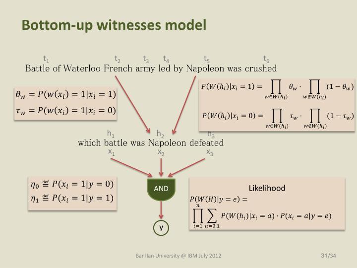 Bottom-up witnesses model