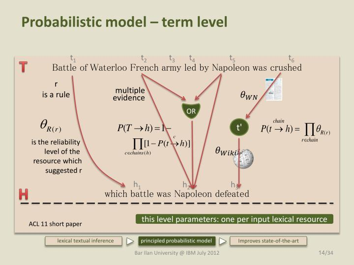 Probabilistic model – term level