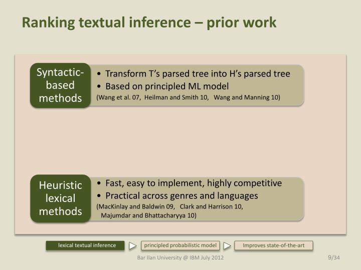 Ranking textual