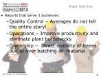 plant watcher3