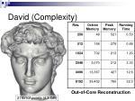 david complexity