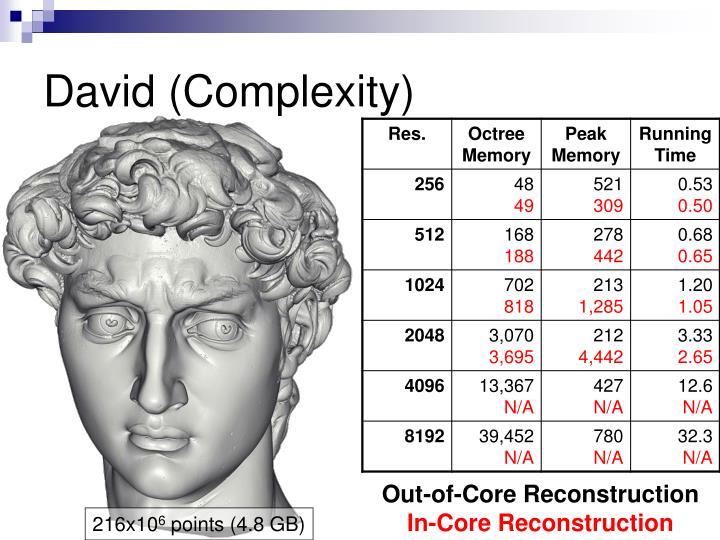 David (Complexity)