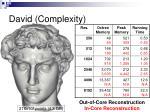 david complexity1