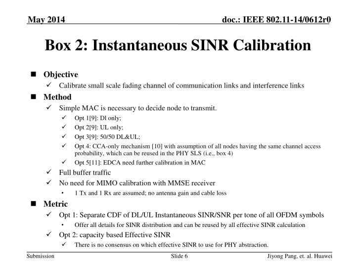Box 2: Instantaneous SINR Calibration