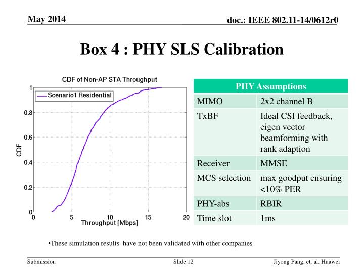 Box 4 : PHY SLS Calibration