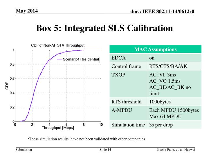 Box 5: Integrated SLS Calibration