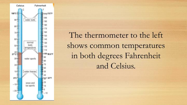 The thermometer to the left shows common temperatures in both degrees Fahrenheit and Celsius.