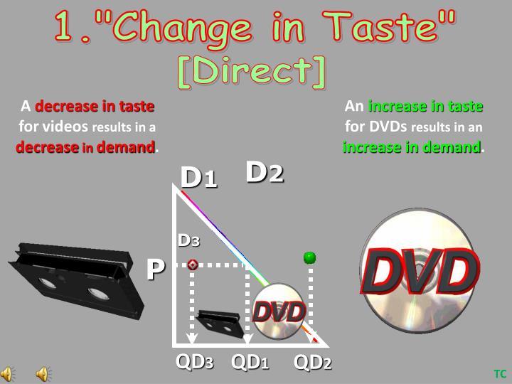 "1.""Change in Taste"""