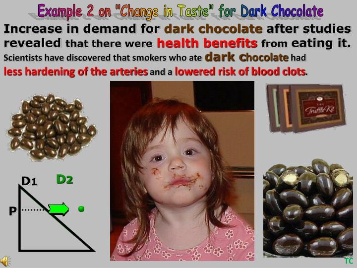 "Example 2 on ""Change in Taste"" for Dark Chocolate"