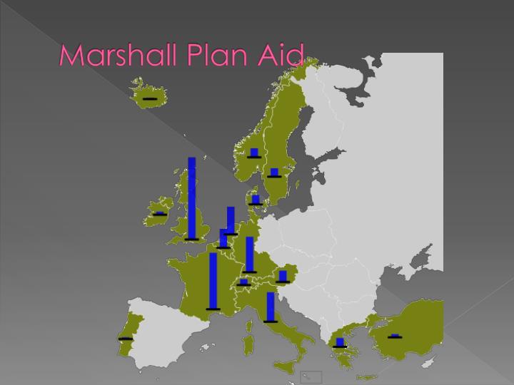Marshall Plan Aid