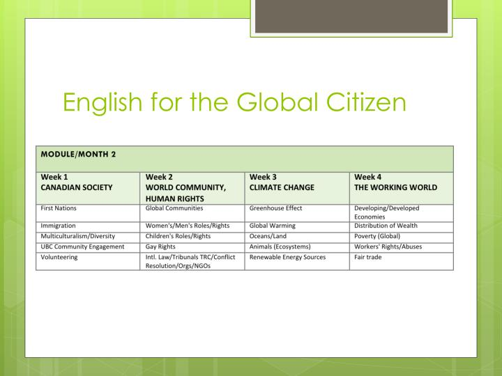 English for the Global Citizen
