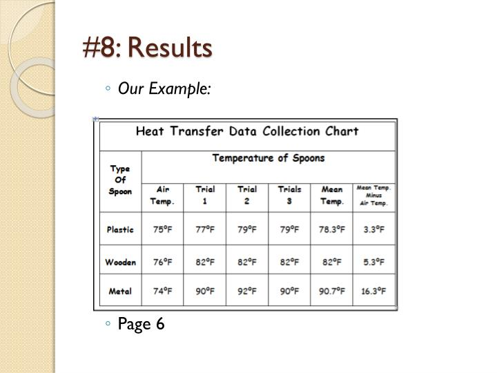 #8: Results
