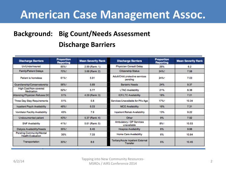 American Case Management Assoc.