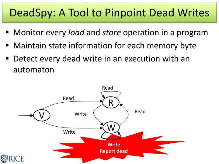 DeadSpy