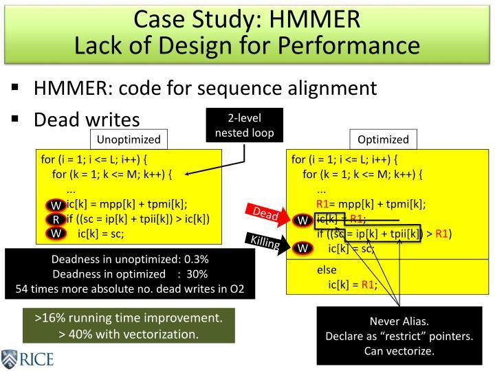 Case Study: HMMER