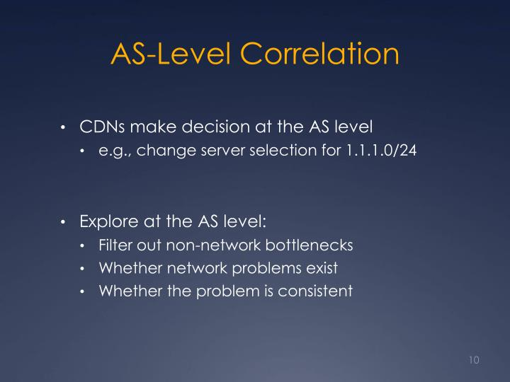 AS-Level Correlation