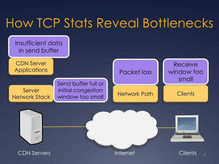 How TCP Stats Reveal Bottlenecks