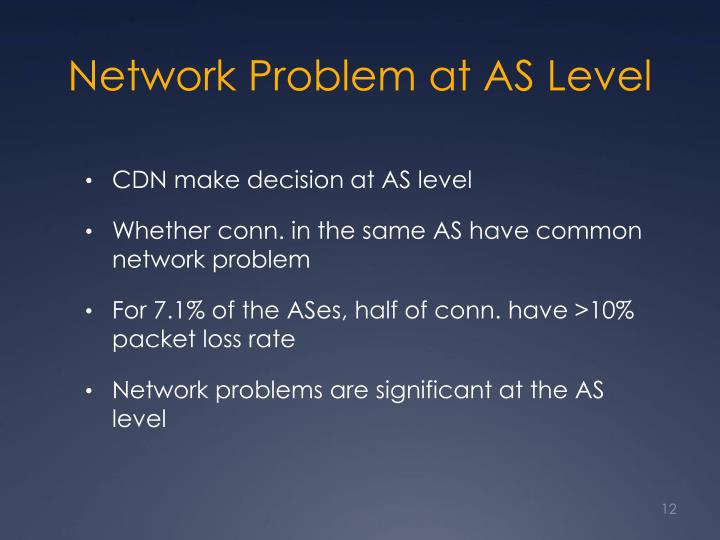 Network Problem at AS Level