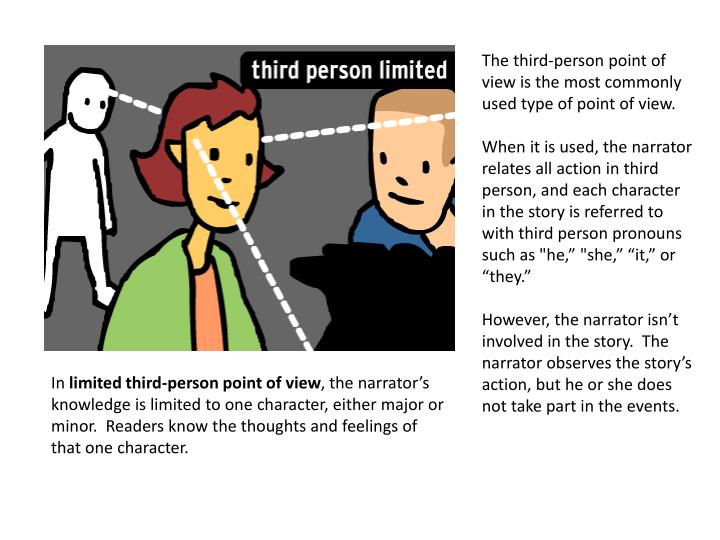 The third-person point of view is the most commonly used type of point of view.