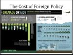the cost of foreign policy