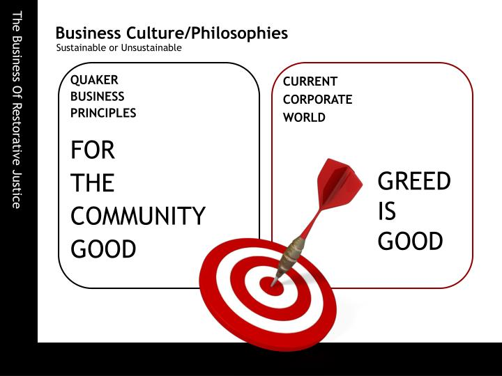 Business Culture/Philosophies