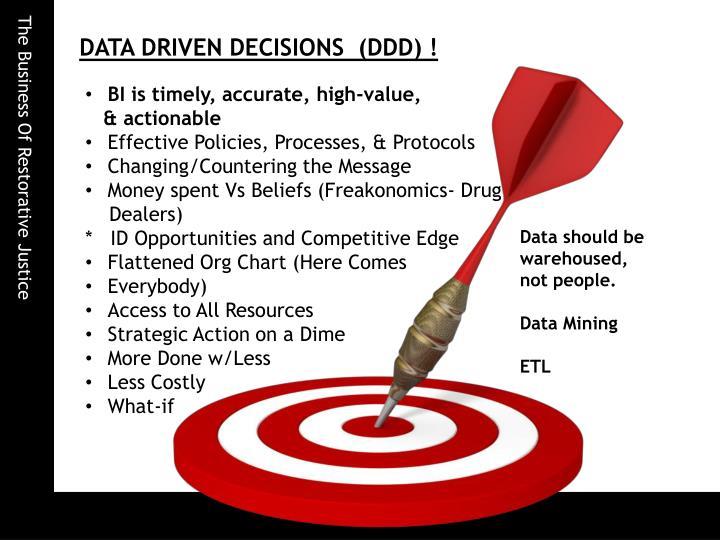 DATA DRIVEN DECISIONS  (DDD) !