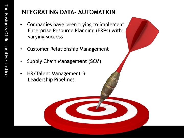INTEGRATING DATA- AUTOMATION
