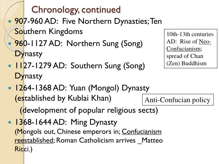 Chronology, continued