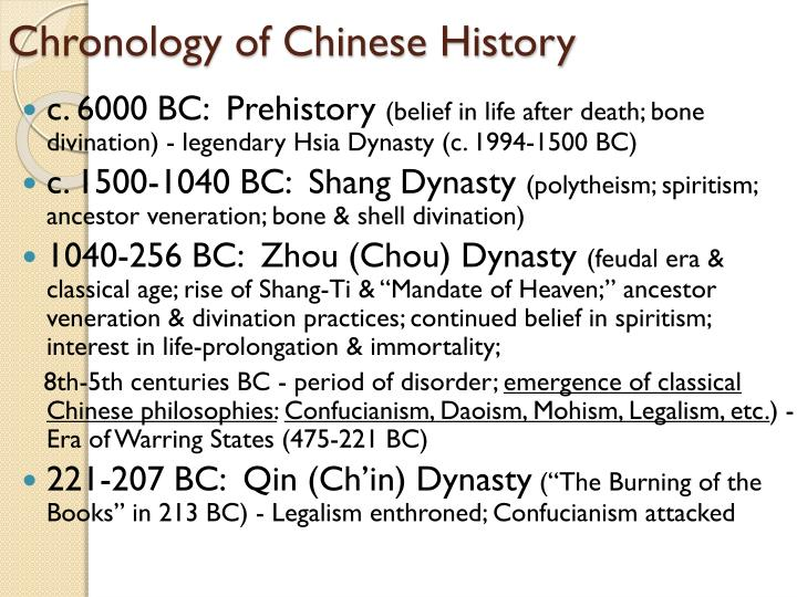 Chronology of Chinese History