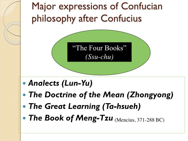 Major expressions of Confucian philosophy after Confucius