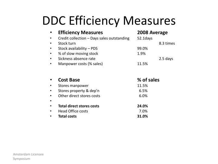 DDC Efficiency Measures