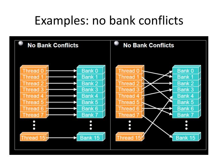 Examples: no bank conflicts