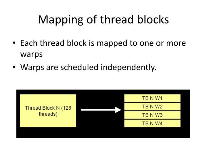 Mapping of thread blocks