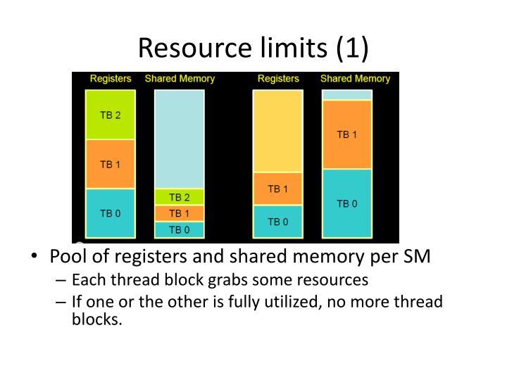 Resource limits (1)