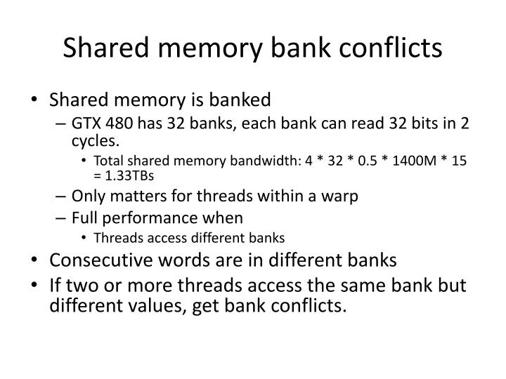 Shared memory bank conflicts