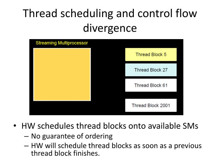 Thread scheduling and control flow divergence