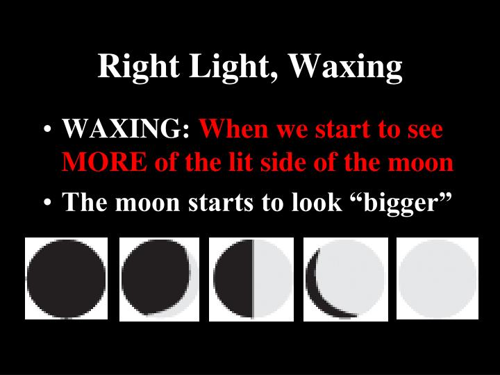 Right Light, Waxing