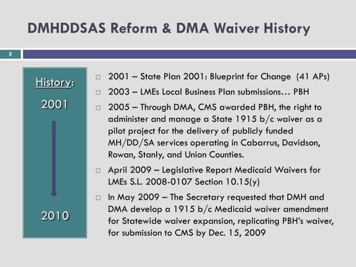 DMHDDSAS Reform & DMA Waiver History
