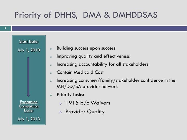 Priority of DHHS,  DMA & DMHDDSAS