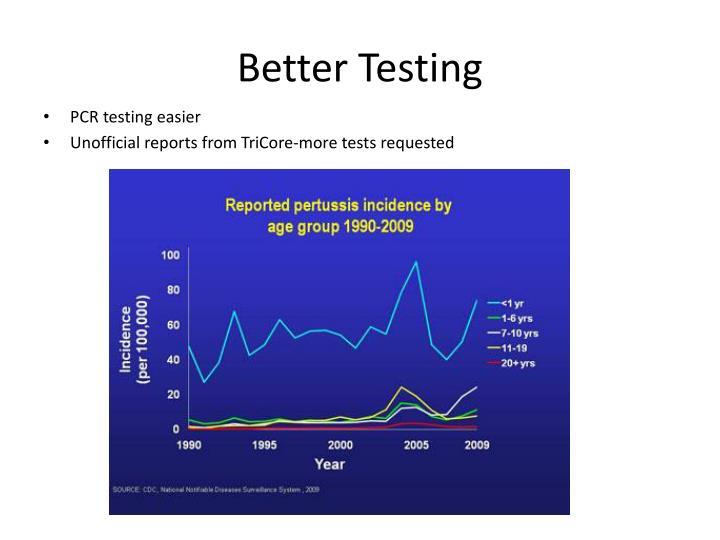 Better Testing