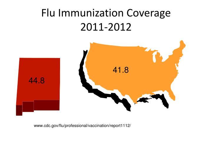 Flu Immunization Coverage