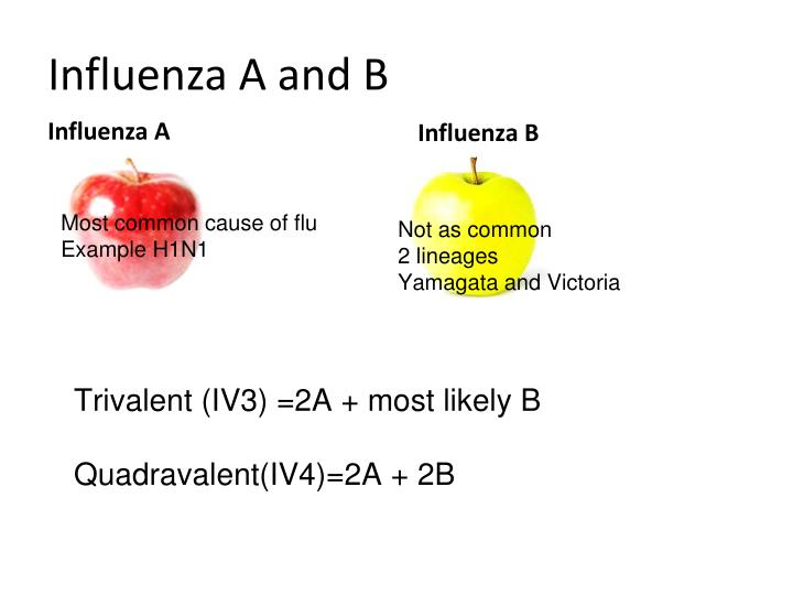 Influenza A and B